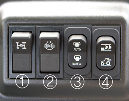 Easy & Convenient switch control panel